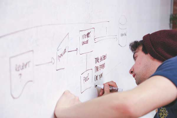 entrepreneur-strategy-a